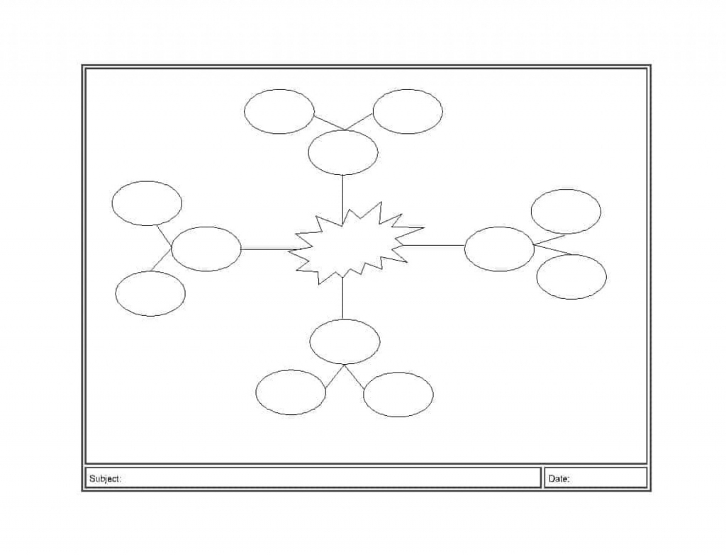 005 Template Ideas Free Concept Map Imposing Blank Nursing Online for Free Printable Circle Map Template
