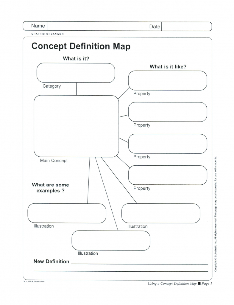 12-13 Blank Concept Map Nursing | Jadegardenwi pertaining to Blank Nursing Concept Map Printable