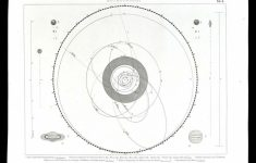 Printable Map Of The Solar System