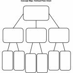 28 Images Of Cause And Effect Concept Map Template | Linaca For Printable Concept Map
