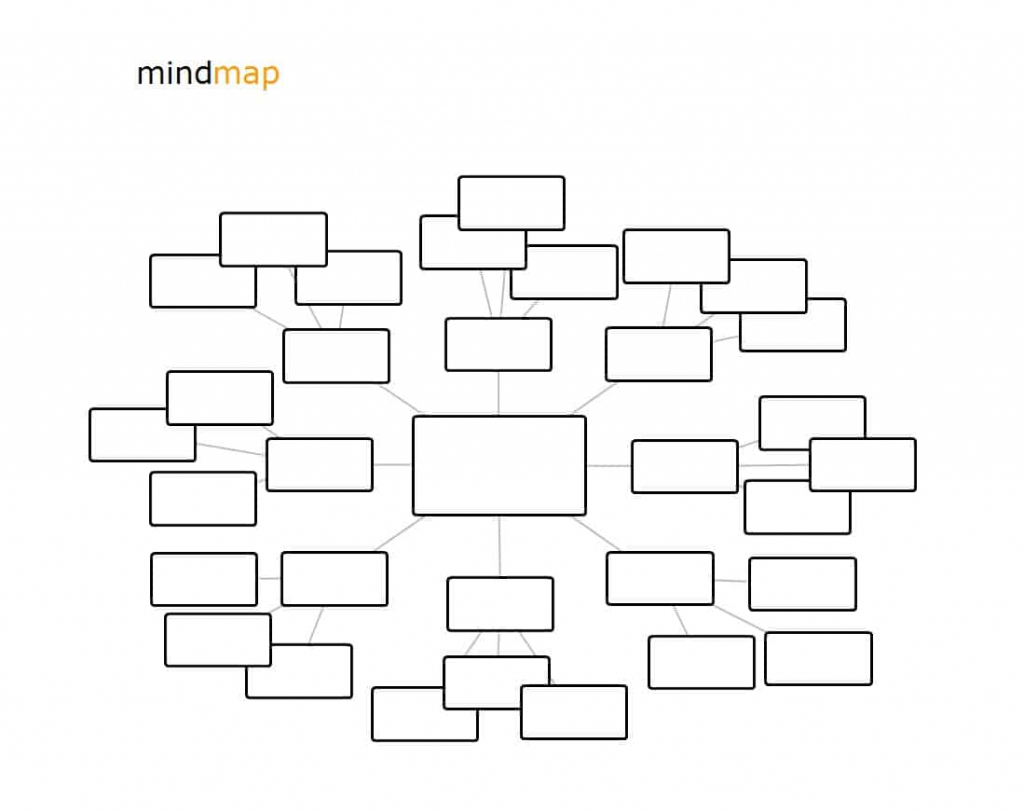 35 Free Mind Map Templates & Examples (Word + Powerpoint) ᐅ throughout Printable Blank Concept Map Template