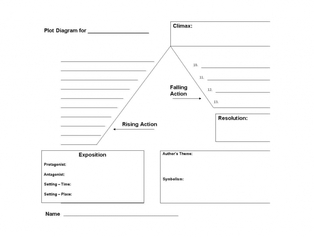 45 Professional Plot Diagram Templates (Plot Pyramid) ᐅ Template Lab in Plot Map Printable