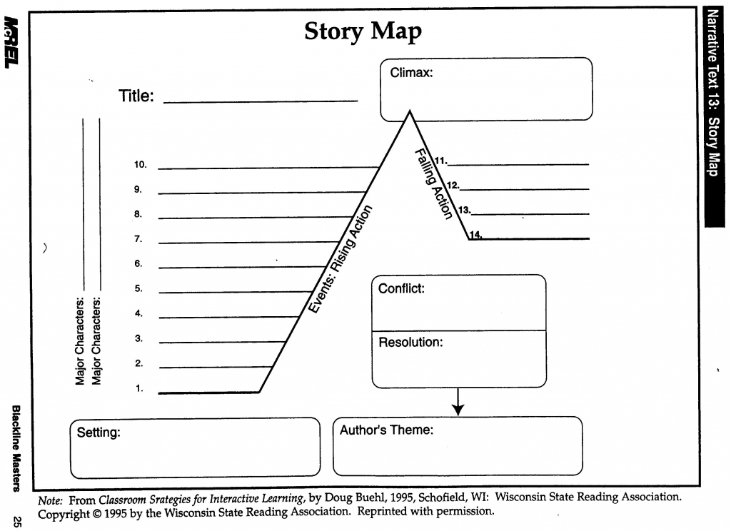 5Th Grade Story Elements Graphic Organizer Good Ole Fashioned Story throughout Printable Story Map Graphic Organizer