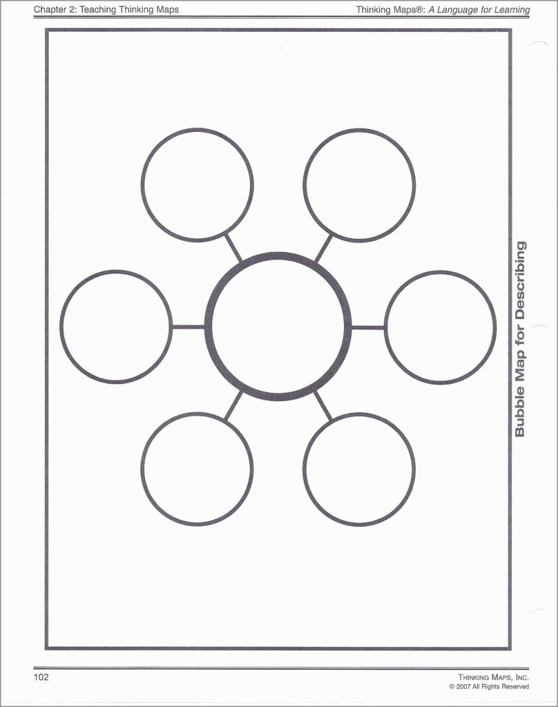 9-10 Thinking Maps Templates Pdf | Soft-555 pertaining to Bubble Map Printable