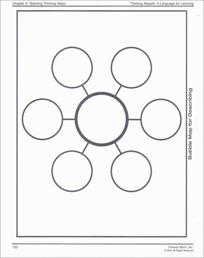 9-10 Thinking Maps Templates Pdf | Soft-555 with regard to Free Printable Thinking Maps Templates