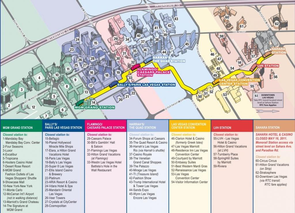 Avoid The Traffic - Las Vegas Monorail | Vegas Baby | Las Vegas pertaining to Printable Map Of Vegas Strip 2017