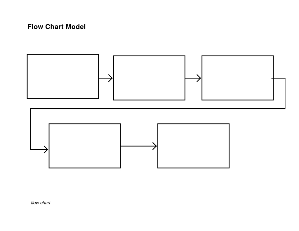 Blank Flow Chart Template – Nice Plastic Surgery | Teacher | Flow for Flow Map Printable