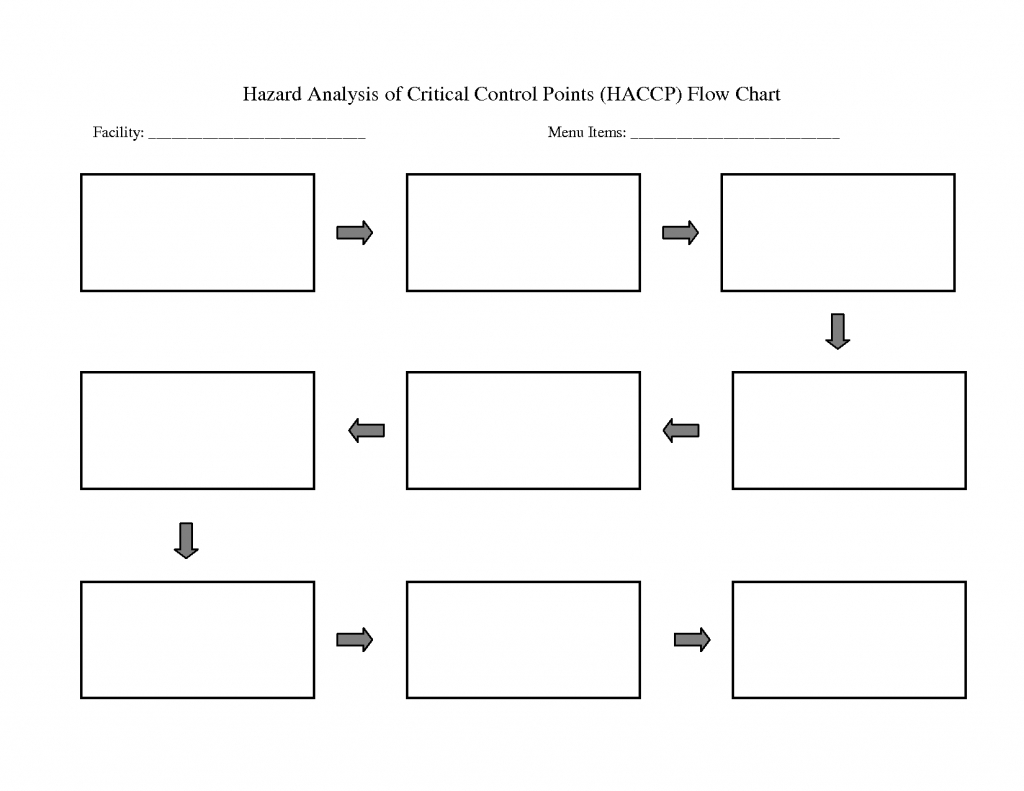 Blank Flow Charts Choice Image Free Any Chart Examples Map Printable with regard to Flow Map Printable