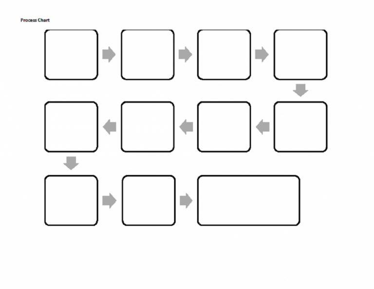 Blank Flow Diagram Template - All Wiring Diagram regarding ...