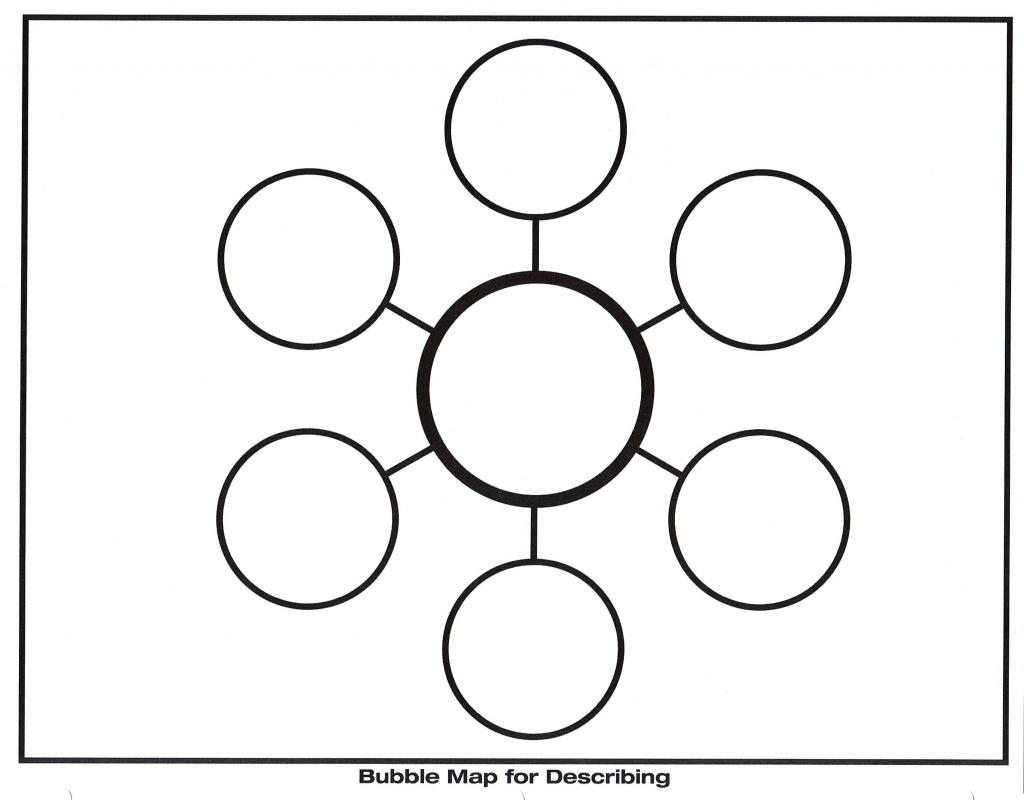 Bubble Map Template – Nurul Amal inside Bubble Map Template Printable