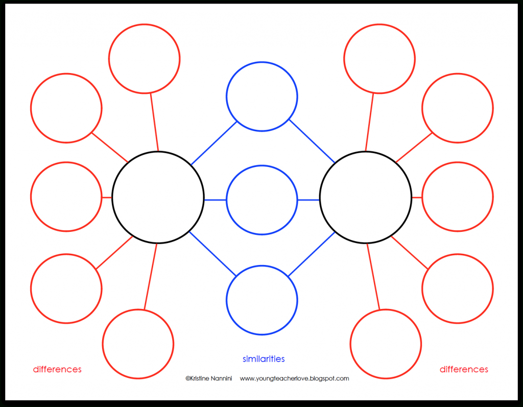 Bubble Map Template Word | Online Calendar Templates - Double Bubble intended for Double Bubble Map Printable