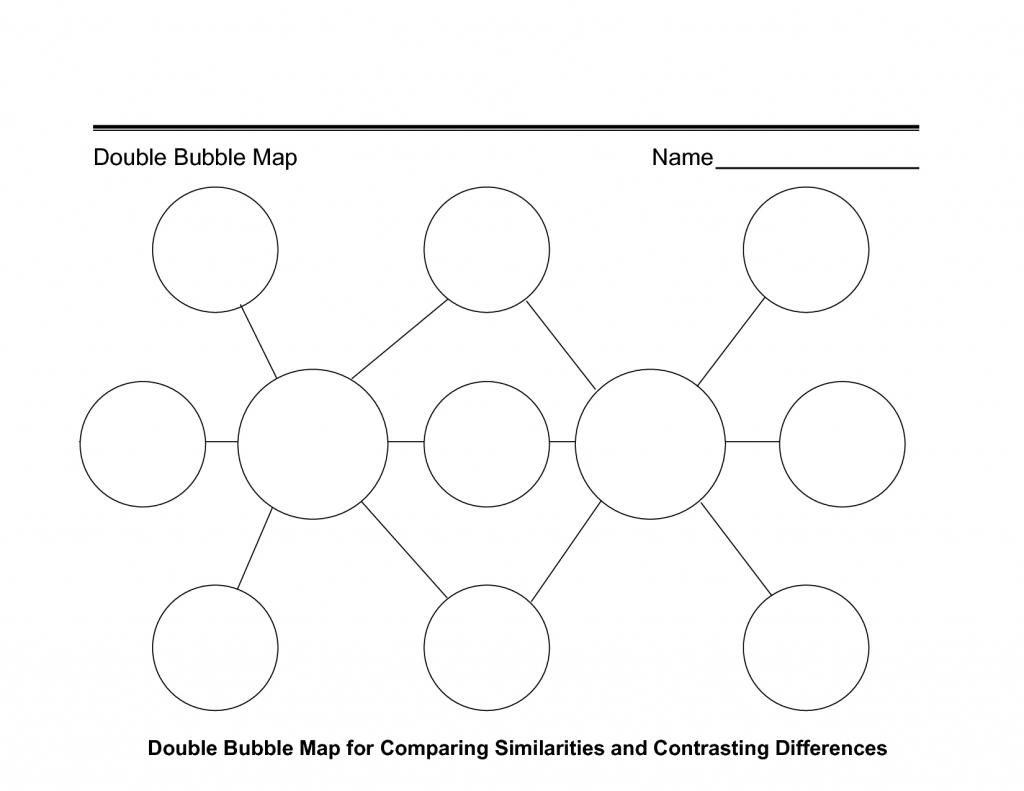 Bubble Map Template Word | Online Calendar Templates - Double Bubble throughout Bubble Map Printable