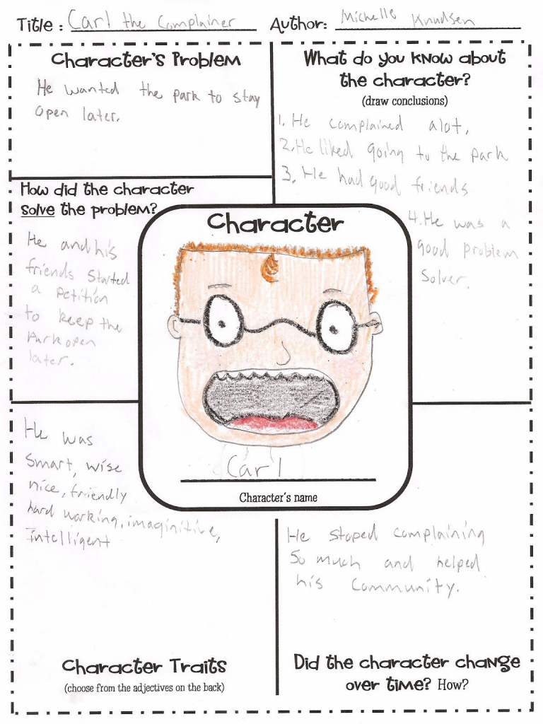 Character Map - Would Be Great In Guided Reading With Higher Levels pertaining to Free Printable Character Map