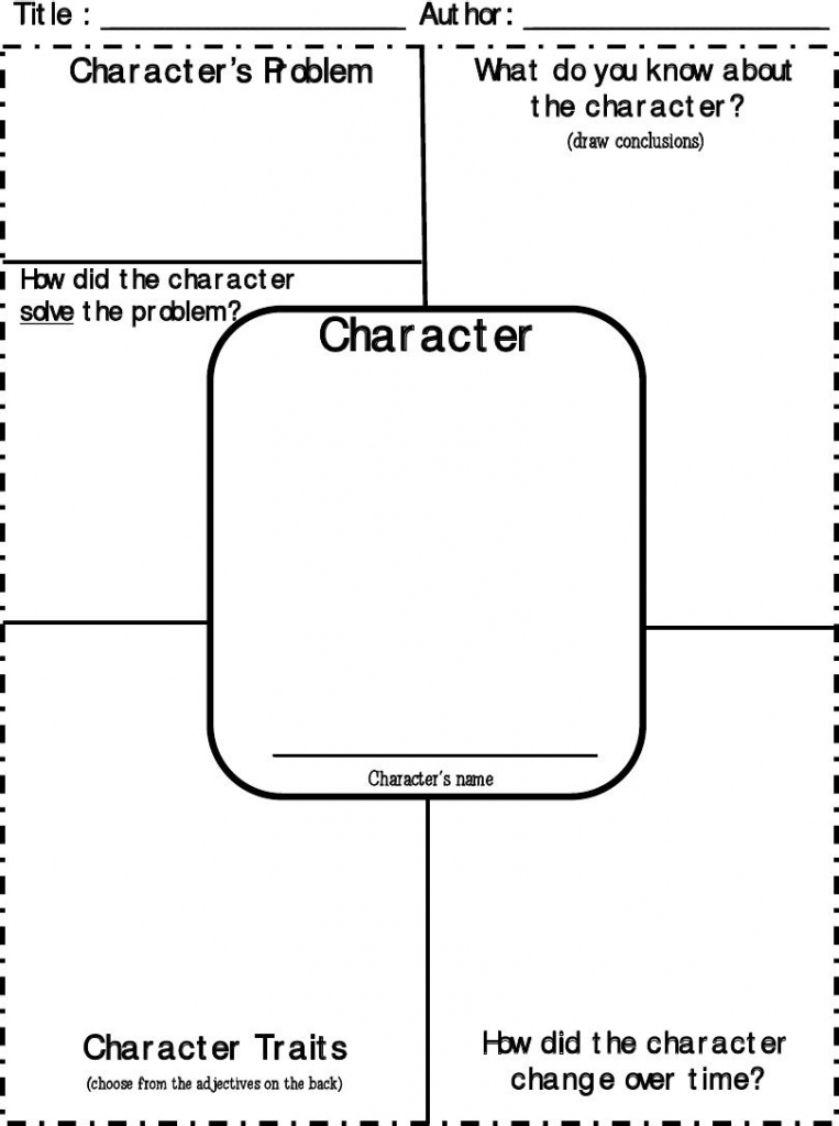 Character Traits-Character Map | Homeschool Printables | Teaching throughout Printable Character Map