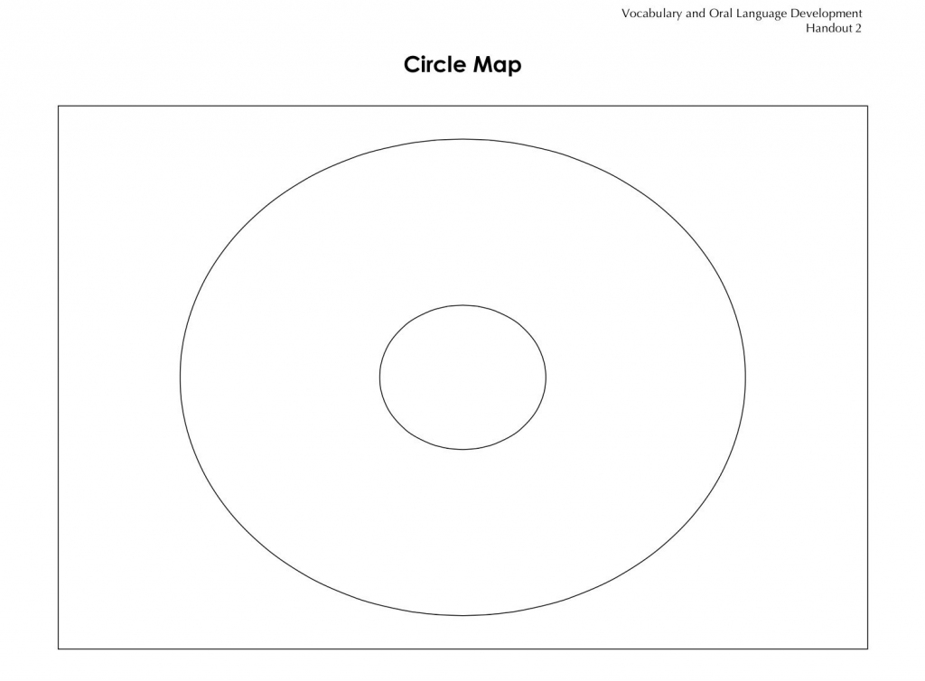Circle Map Template – Tmplts within Free Printable Circle Map Template