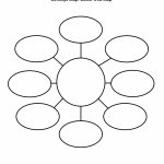 Concept Mapping | Udl Strategies   Goalbook Toolkit For Circle Map Template Printable