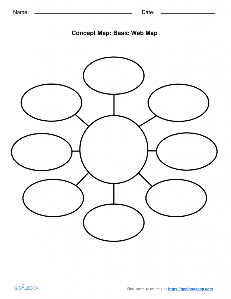 Concept Mapping | Udl Strategies - Goalbook Toolkit for Circle Map Template Printable