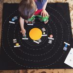 Diy Solar System Map With Free Printables | 6Th Grade Astronomy Within Printable Map Of The Solar System