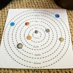 Diy Solar System Map With Free Printables | Anna | Diy Solar System Within Printable Map Of The Solar System
