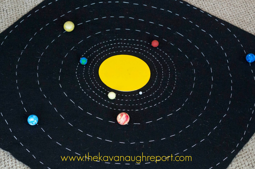 Diy Solar System Map With Free Printables inside Printable Map Of The Solar System