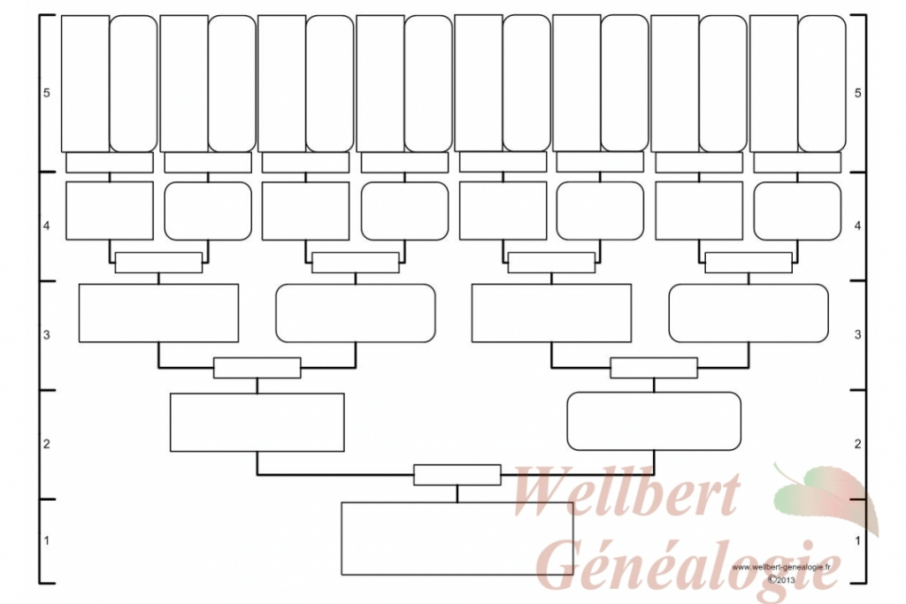Family Tree Map Template - Hashtag Bg throughout Printable Tree Map