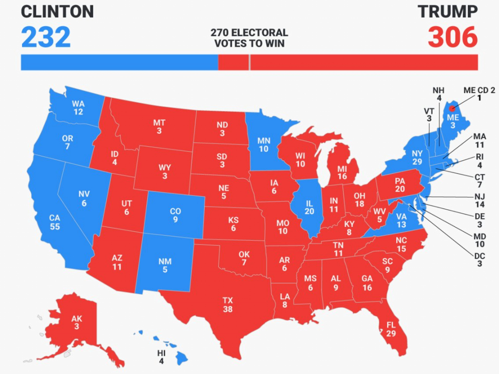 Final Electoral College Map - Business Insider inside 2016 Printable Electoral Map