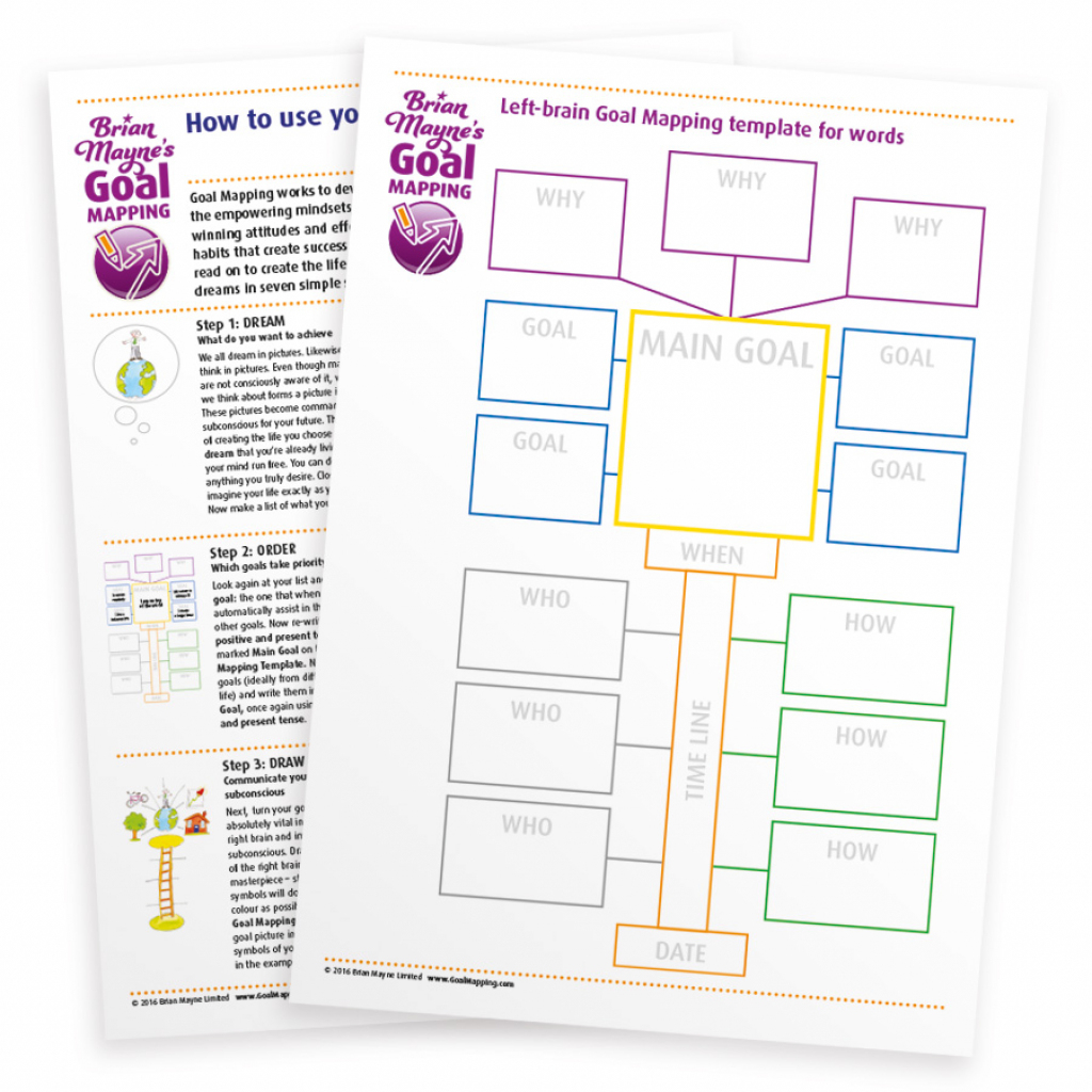Free Goal Mapping Templates   Brian Mayne's World Of Goal Mapping inside Create Printable Map