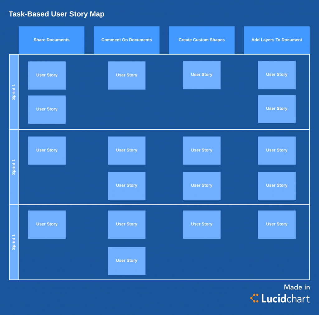 Free Printable Story Map Templates - Radiodignidad within Free Printable Story Map