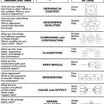 Free Printable Thinking Maps Templates | Calendar Picture Templates Intended For Free Printable Thinking Maps Templates