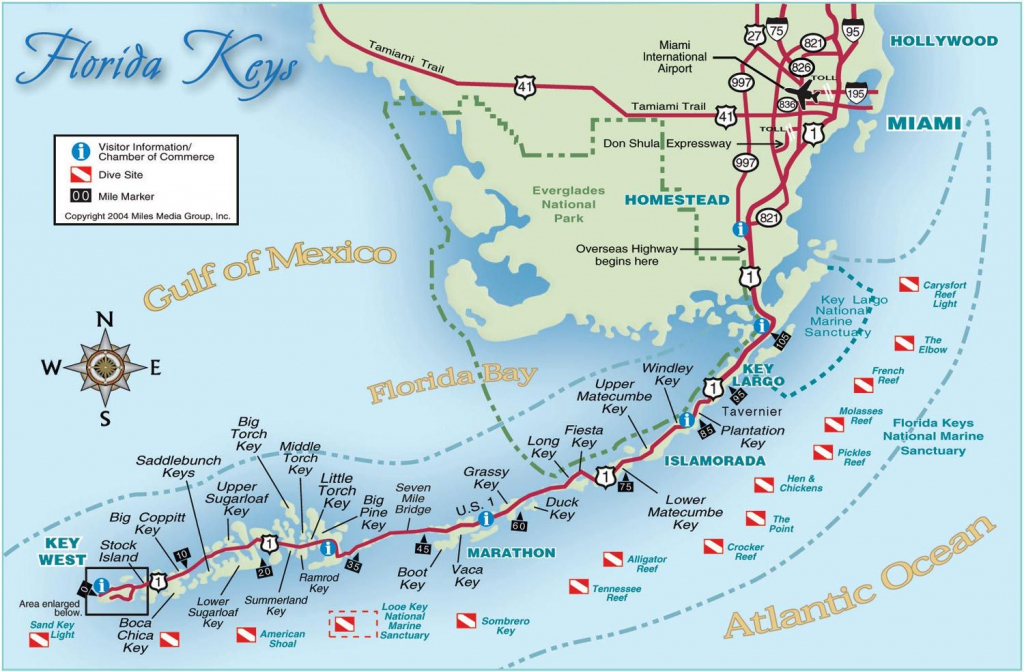 Image Detail For -Florida Keys And Key West Real Estate And Tourist pertaining to Printable Map Of Key West