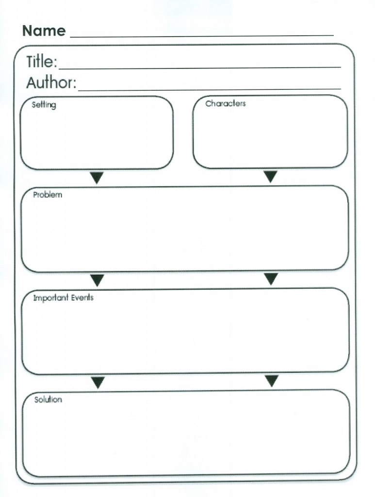 Inspirational Narrative Writing Graphic Organizer First Grade in Printable Story Map For First Grade