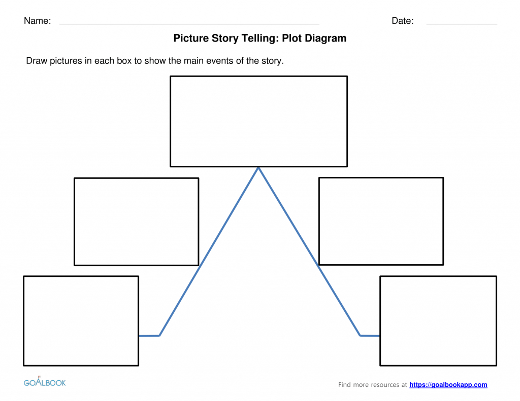 Interactive Story Map | Udl Strategies regarding Printable Story Map Graphic Organizer