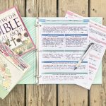 Introduction To Verse Mapping | Verse Mapping | Verses, Bible, Bible Intended For Verse Mapping Printable
