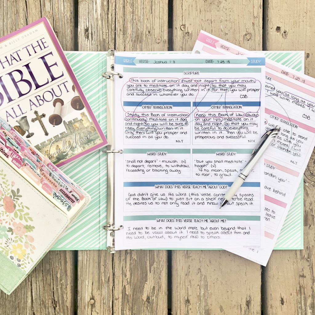 Introduction To Verse-Mapping | Verse Mapping | Verses, Bible, Bible intended for Verse Mapping Printable