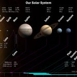 Large Solar System Map : The Planets Today With Printable Map Of The Solar System