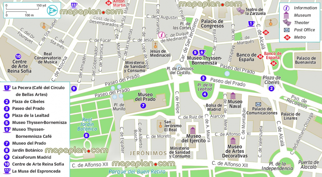 Madrid Map - Paseo Del Arte Map Showing The Most Iconic Locations within Printable Map Of Madrid