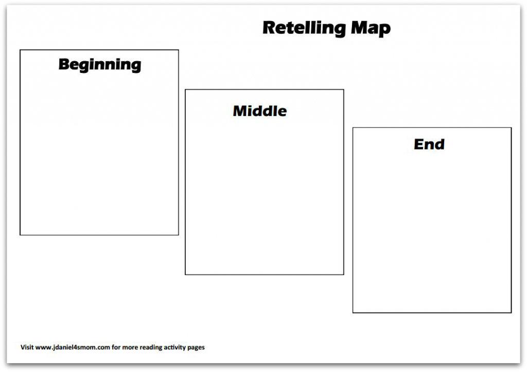 Marketing Plan Template Word Awesome Flow Map Printable Standard pertaining to Flow Map Printable
