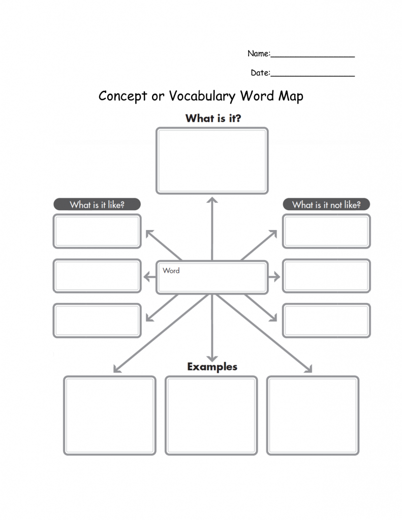 Mind Map Template For Word   Concept Or Vocabulary Word Map for Vocabulary Maps Printable Free