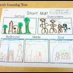 Mrs. Byrd's Learning Tree: Story Map Freebie! In Printable Story Map For First Grade