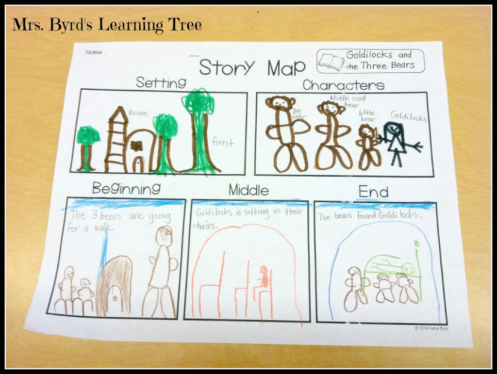 Mrs. Byrd's Learning Tree: Story Map Freebie! throughout Printable Story Map For Kindergarten