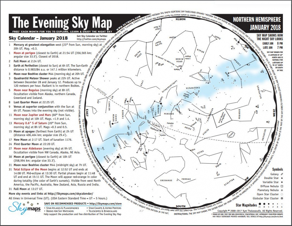 "Nesta-Us🌎 On Twitter: ""printable Evening Sky Map For January for Printable Sky Map"
