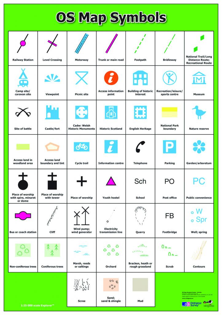 Ordnance Survey Legend Symbols - Google Search | Teacher's Ideas throughout Map Symbols For Kids Printables