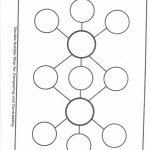 Pinmarilena Capella On Thinking Maps | Thinking Maps, Tree Map, Map In Double Bubble Thinking Map Printable