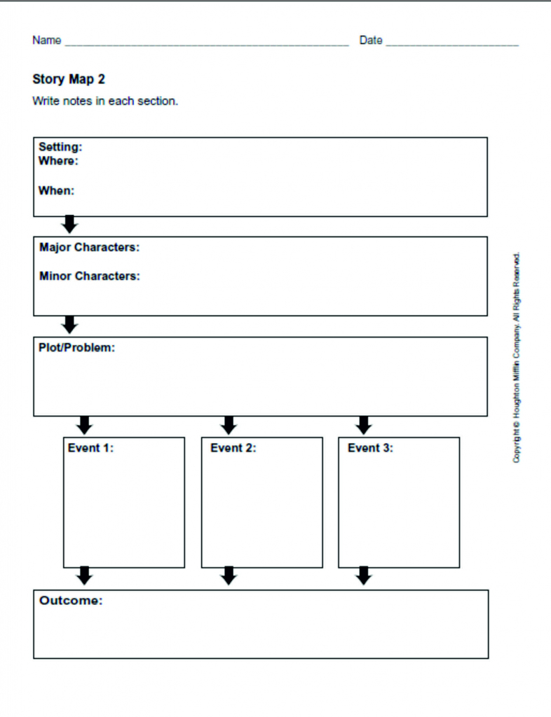 Plot Development/story Map, Grades 3-5 | Graphic Organizers | Story regarding Printable Story Map Graphic Organizer