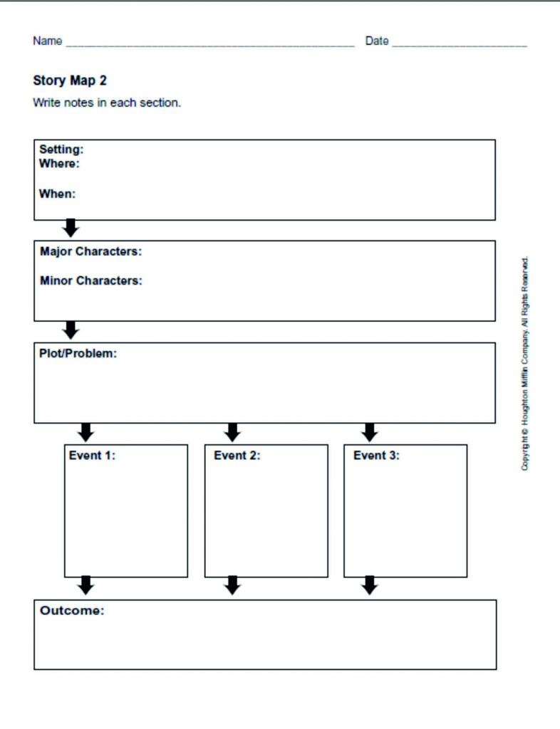 Plot Development/story Map, Grades 3-5   Graphic Organizers   Story regarding Printable Story Map Graphic Organizer