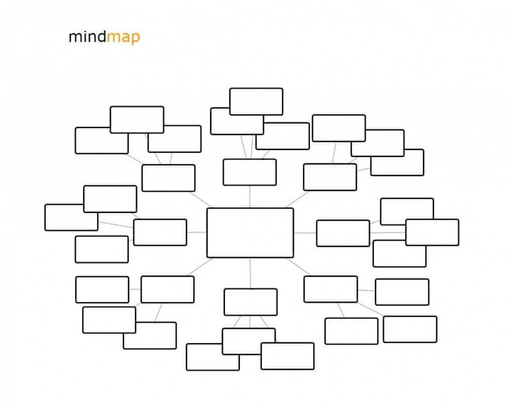 Printable Concept Map | Printable Maps for Printable Concept Map