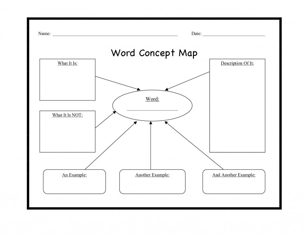 Printable Concept Map | Printable Maps inside Printable Concept Map