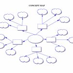 Printable Concept Map | Printable Maps Within Printable Concept Map Template