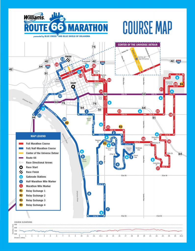 Route 66 Marathon - Course Maps in Printable Route Maps
