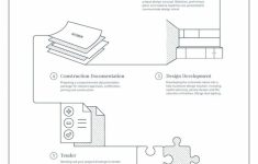 Printable Thinking Maps